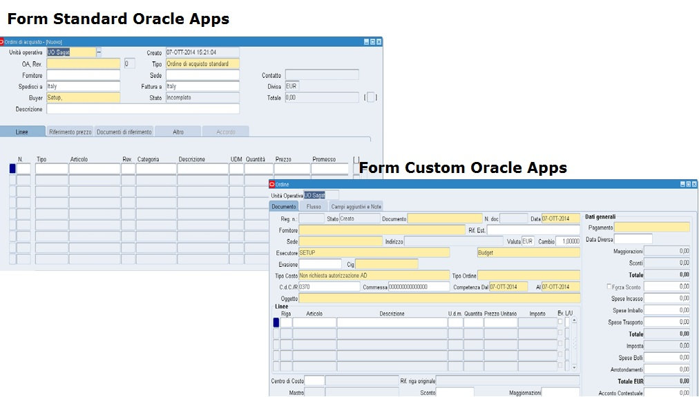Form Standard & Form Custom Oracle Apps